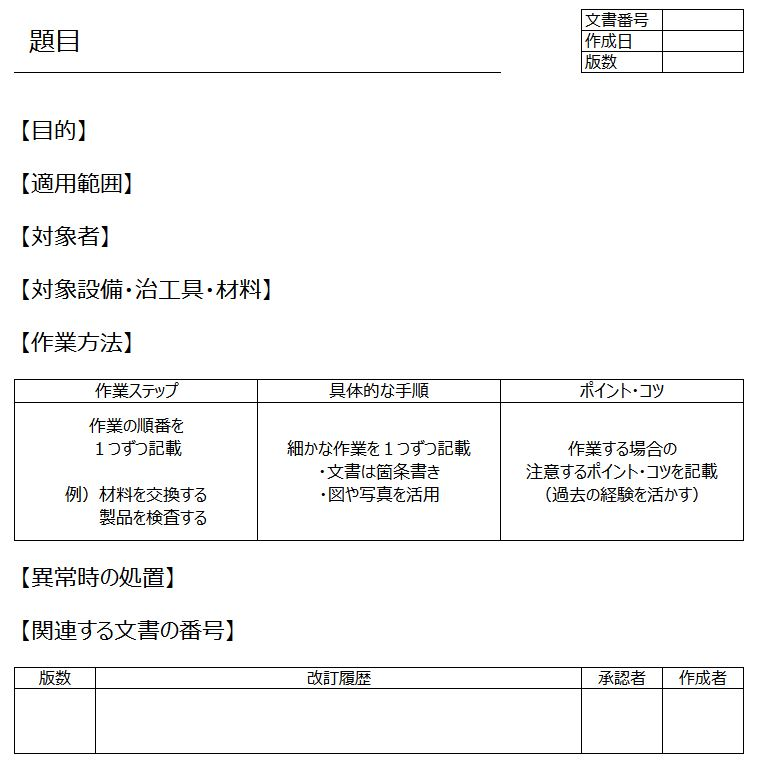 作業標準書の事例