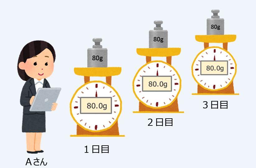 測定の図2