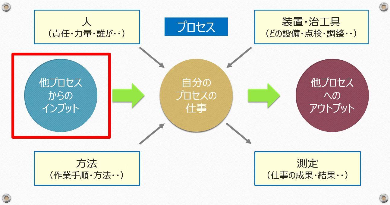 タートル図2