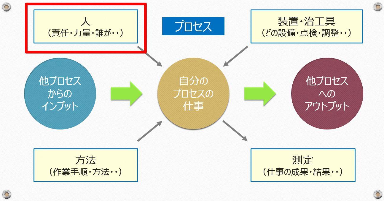 タートル図4