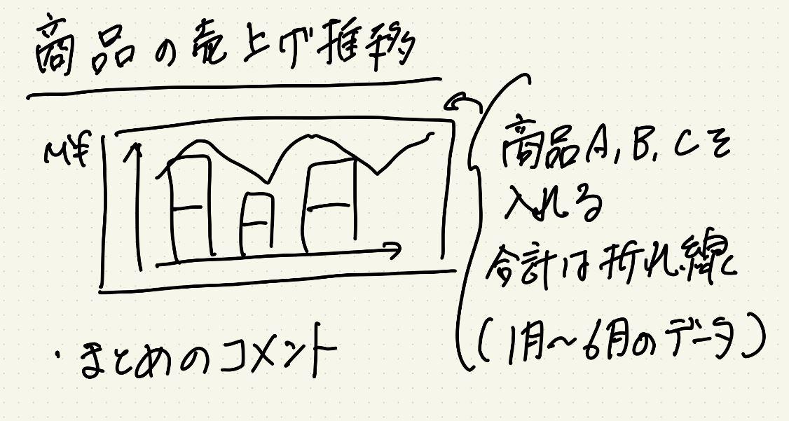 プレゼンの作り方_図8