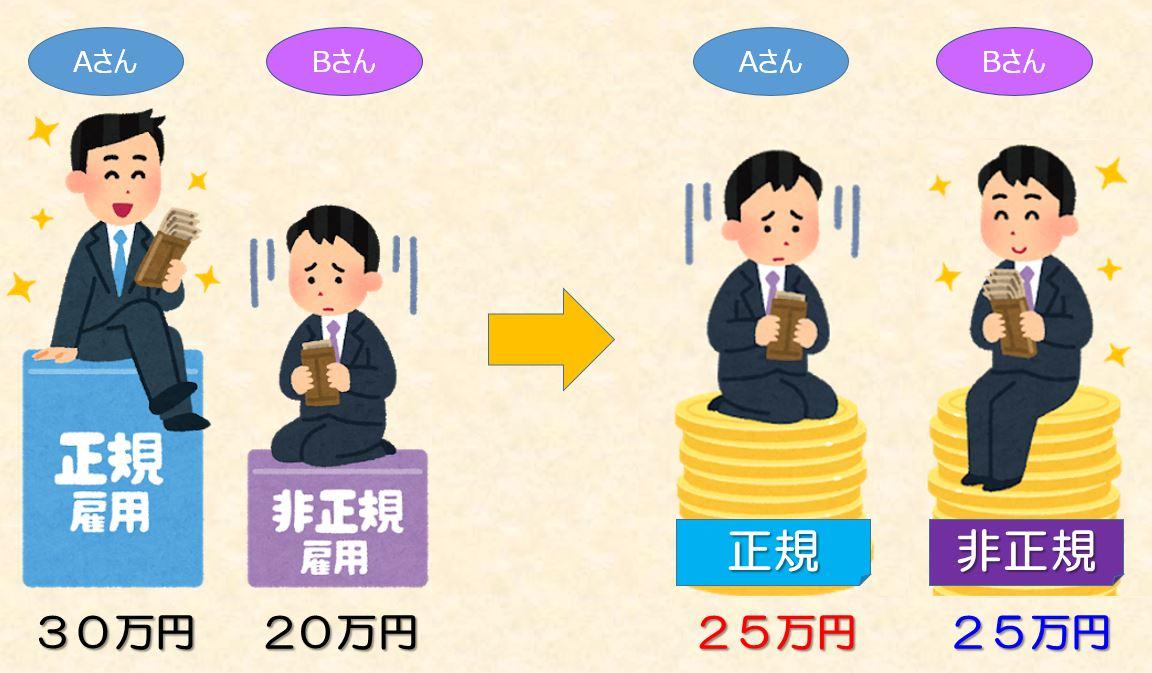 同一労働・賃金の図8