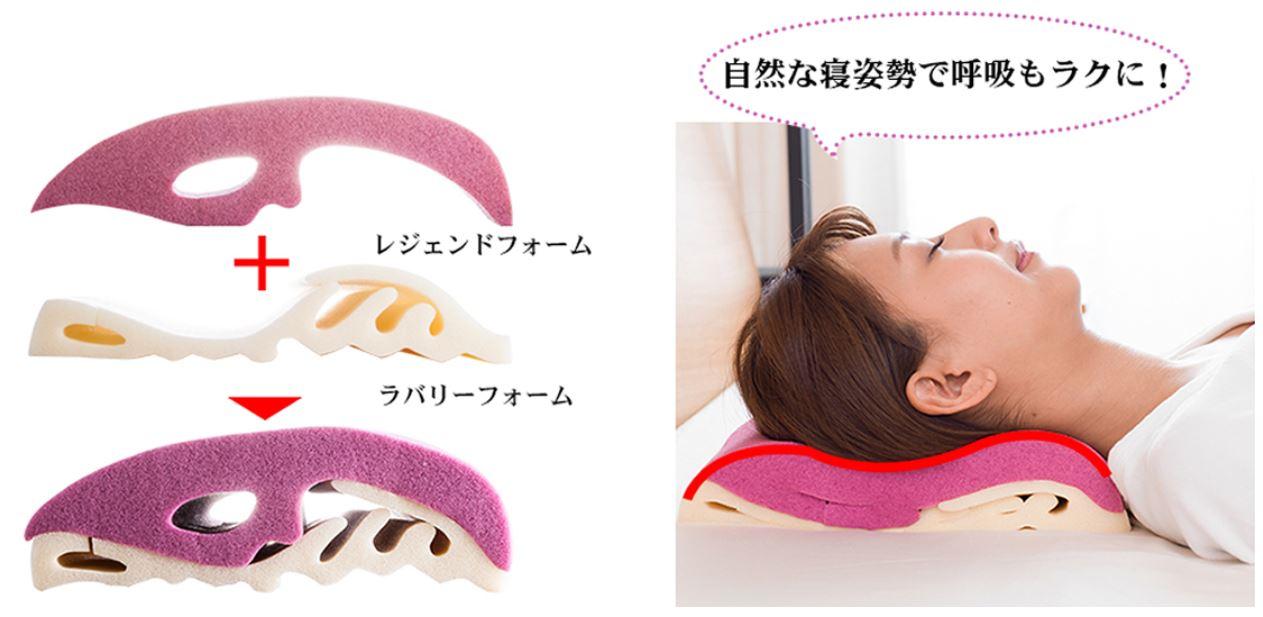 睡眠の図6
