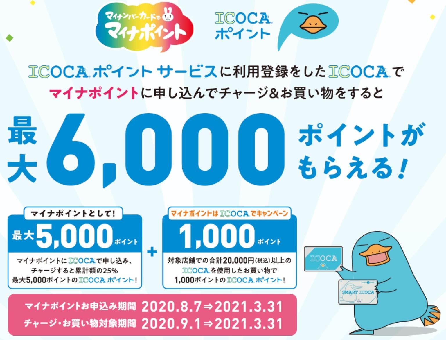 ICOCAキャンペーンの図