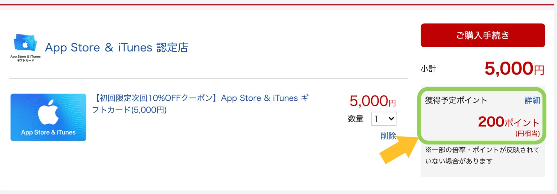 楽天ポイント200円分