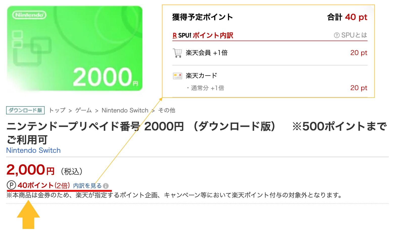 2000円のプリペイドカード
