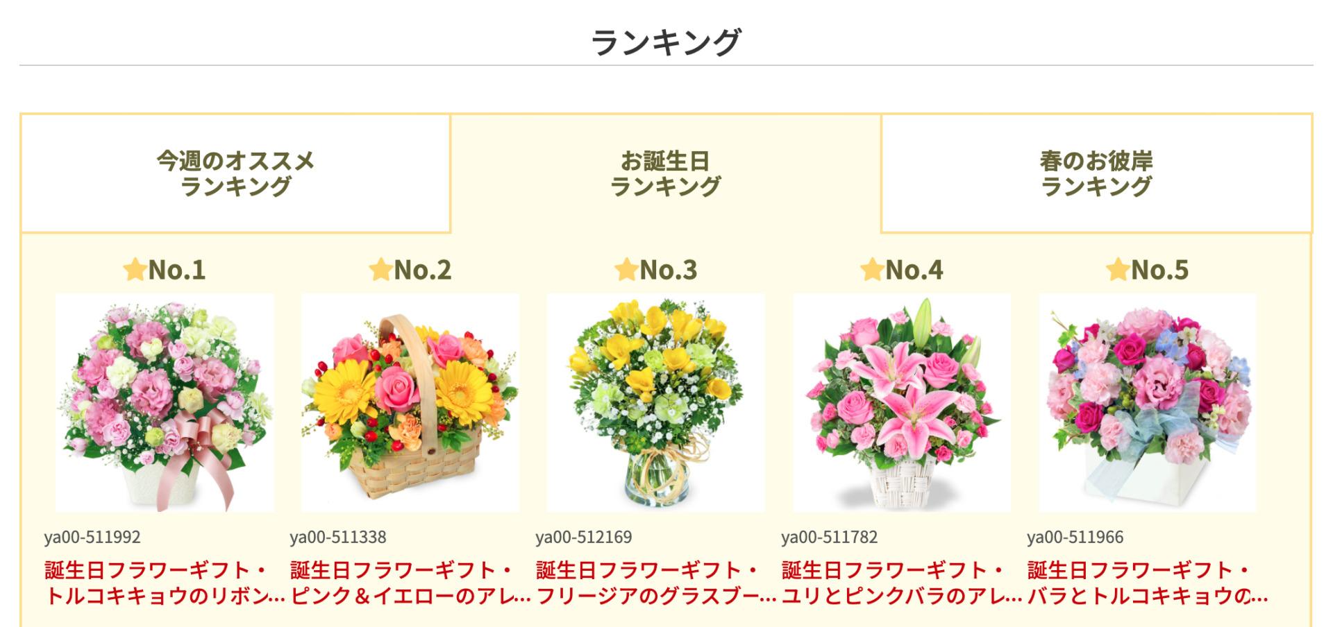 花のランキング図